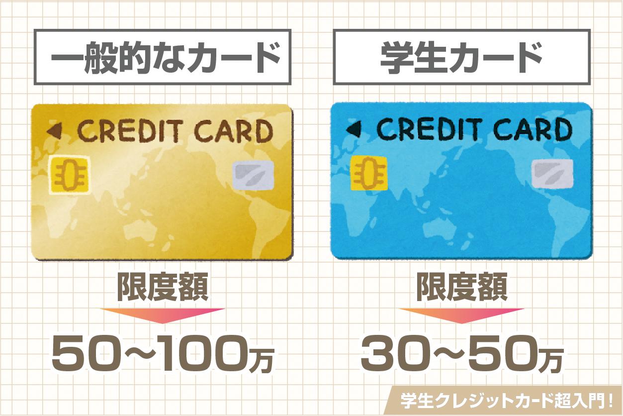 一般クレジットカード 学生向けクレジットカード