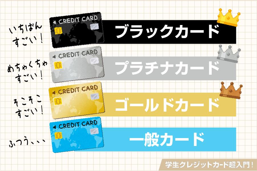 カードのステイタス