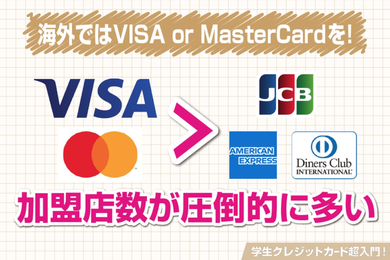 海外 VISA MasterCard