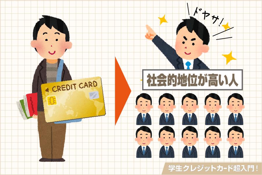 「ゴールドカードを持っている=社会的に地位が高い人」